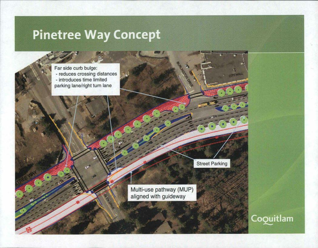 City of Coquitlam Concept - http://www.coquitlam.ca/Libraries/Council_Agenda_Documents/CouncilInCommittee_2012-05-14_03.sflb.ashx