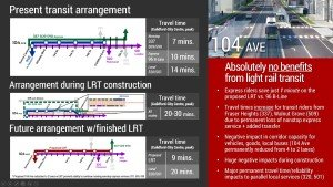 104 Ave: No benefits from LRT - Express riders save just 1 minute on the proposed LRT vs. 96 B-Line