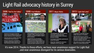 Light Rail Advocacy History in Surrey